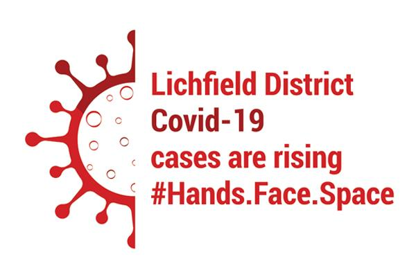 Coronavirus cell with wording: Lichfield District Covid-19 cases are rising. Hands, face, space