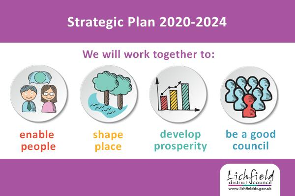 artwork with strategic plan